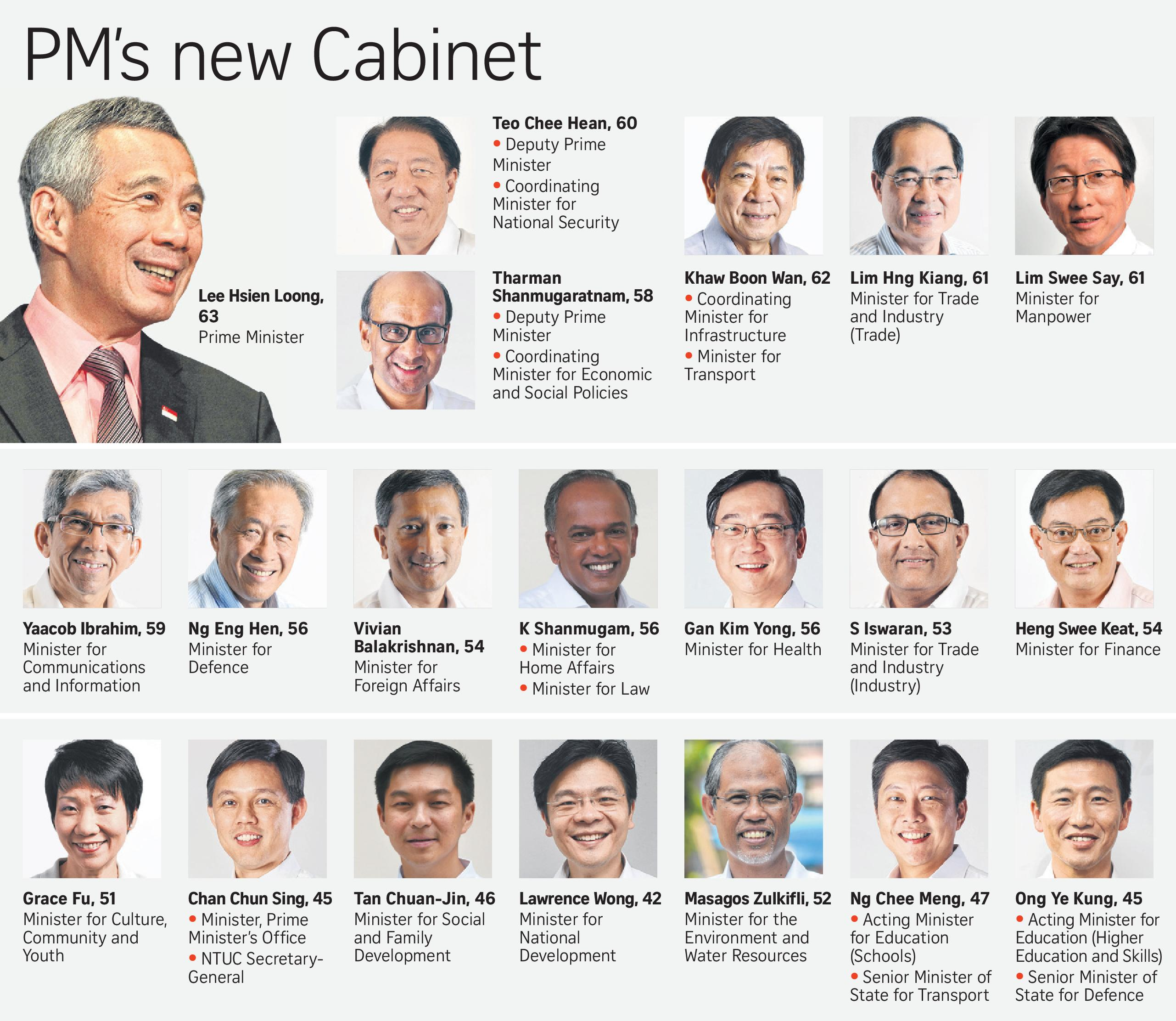 Cabinet, with 4th generation leaders, to be sworn in today ...