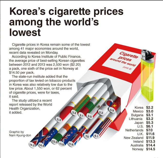 Buy puro Next cigarettes UK