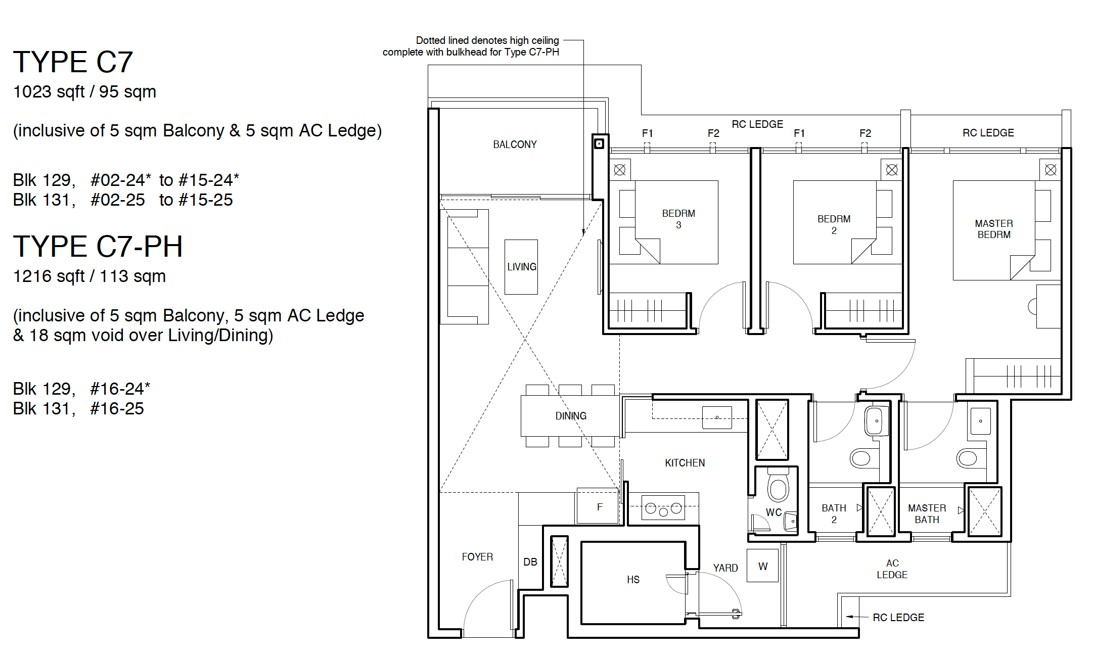 alt  - 20210517 parccentralresidenceslayout stacked - 5 family-sized new launch units under $1.3m if you need space but are on a budget, Money News