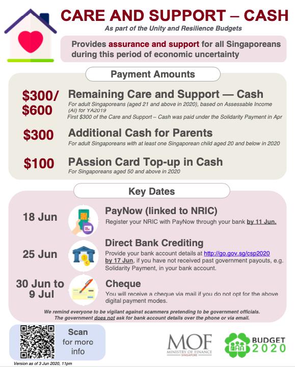 Budget 2020 Singapore