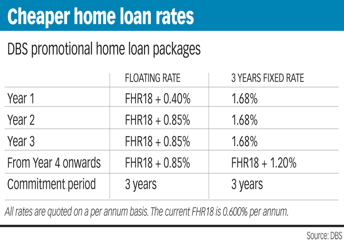 The Loan Package Dissected