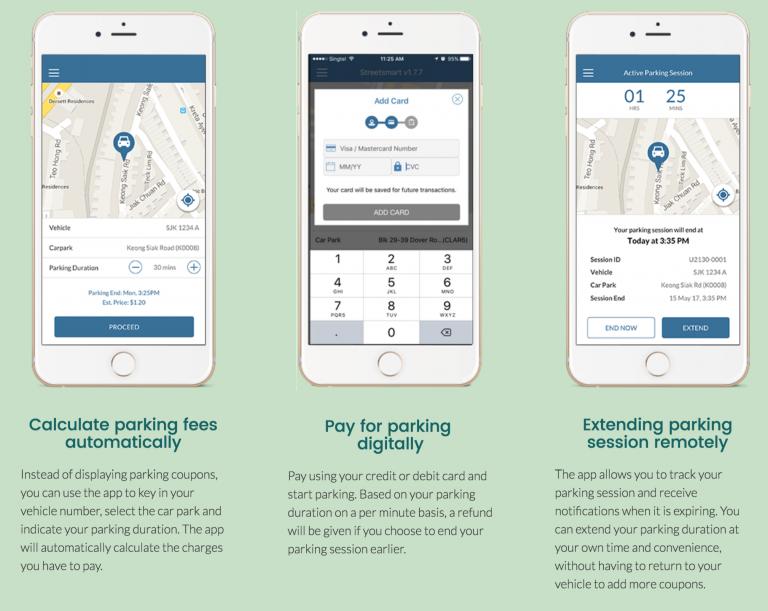 Image result for parking sg app IP Chem tuition