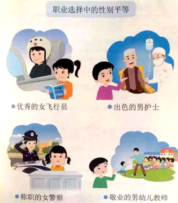Sexual education in china