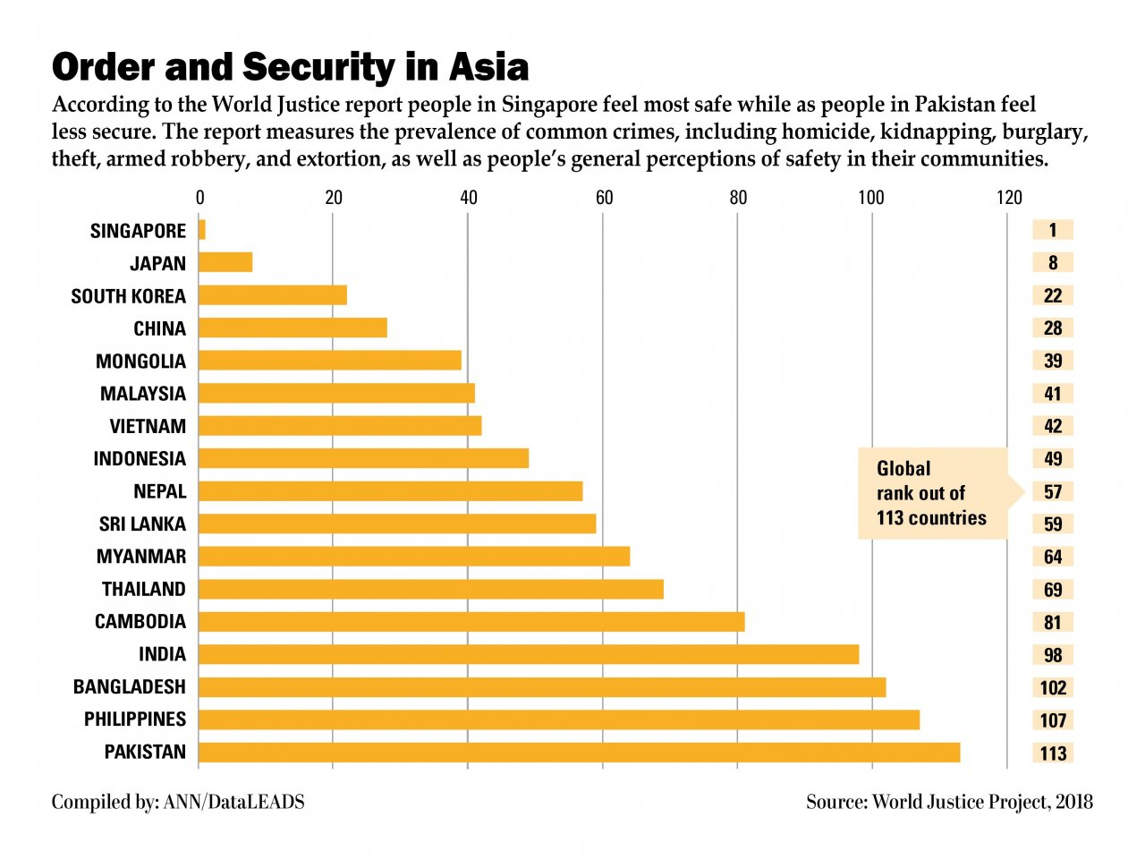 In which countries of the world can you feel safe