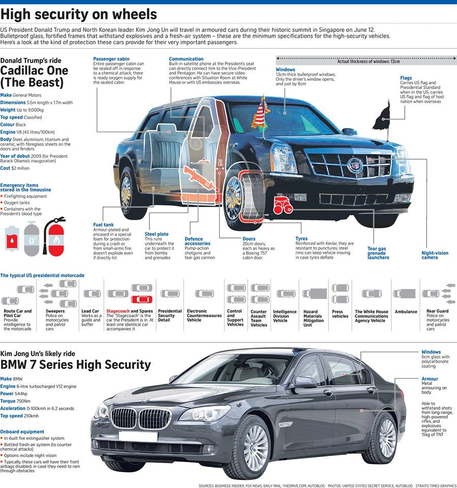 Photo The Straits Times Graphic