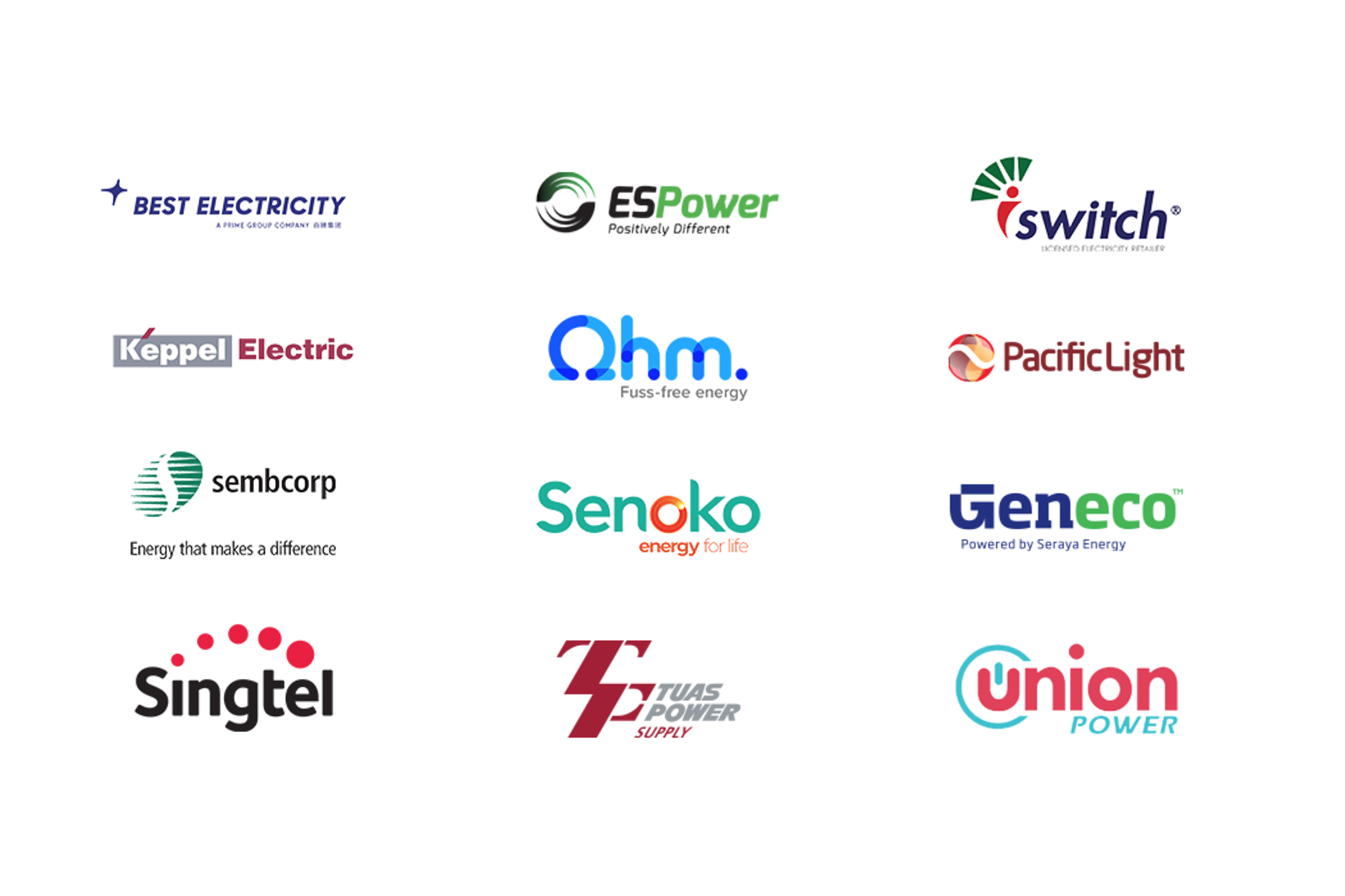 A complete guide to choosing the best Open Electricity Market (OEM