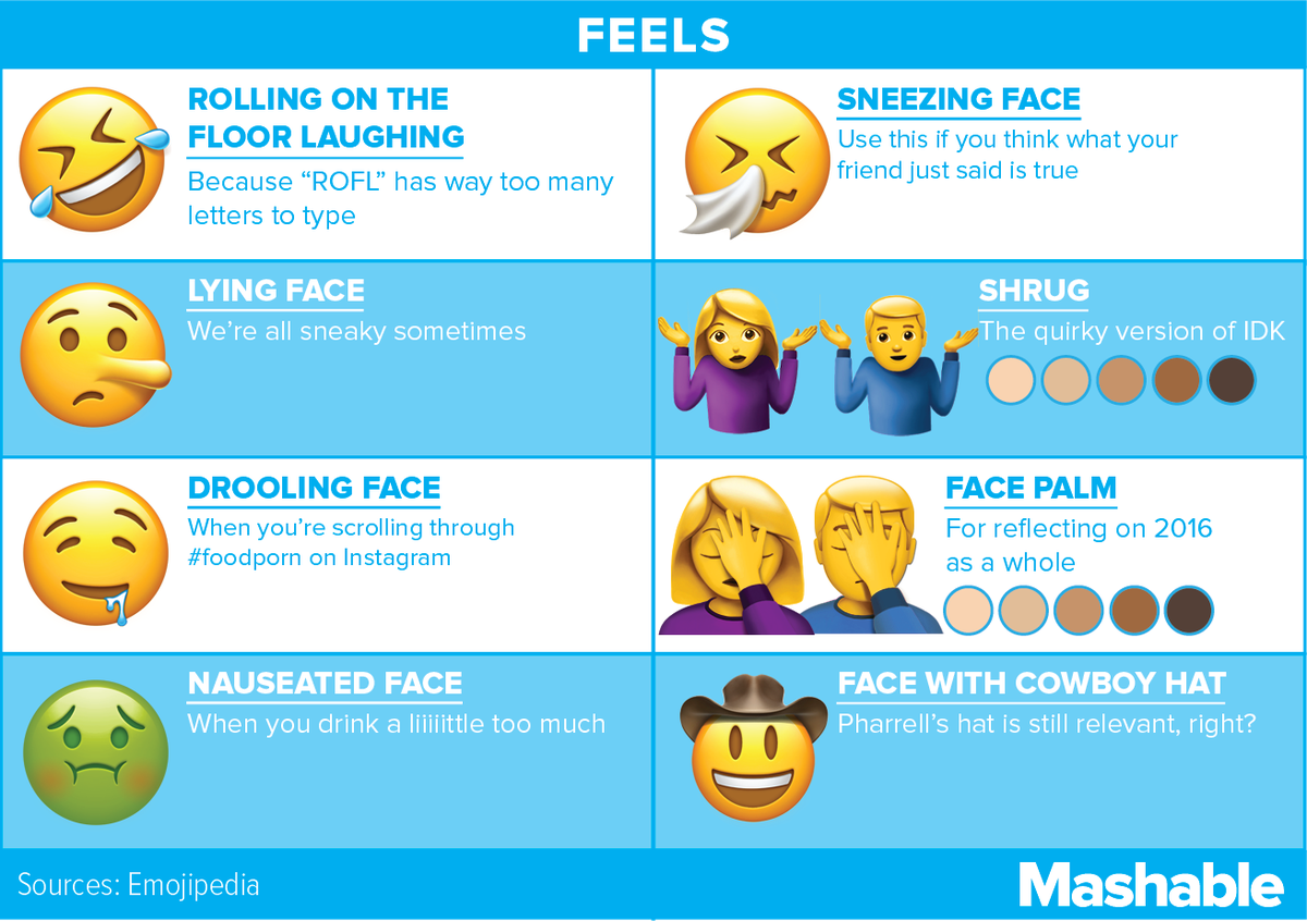 The ultimate guide to the 104 new emoji in iOS, Digital News