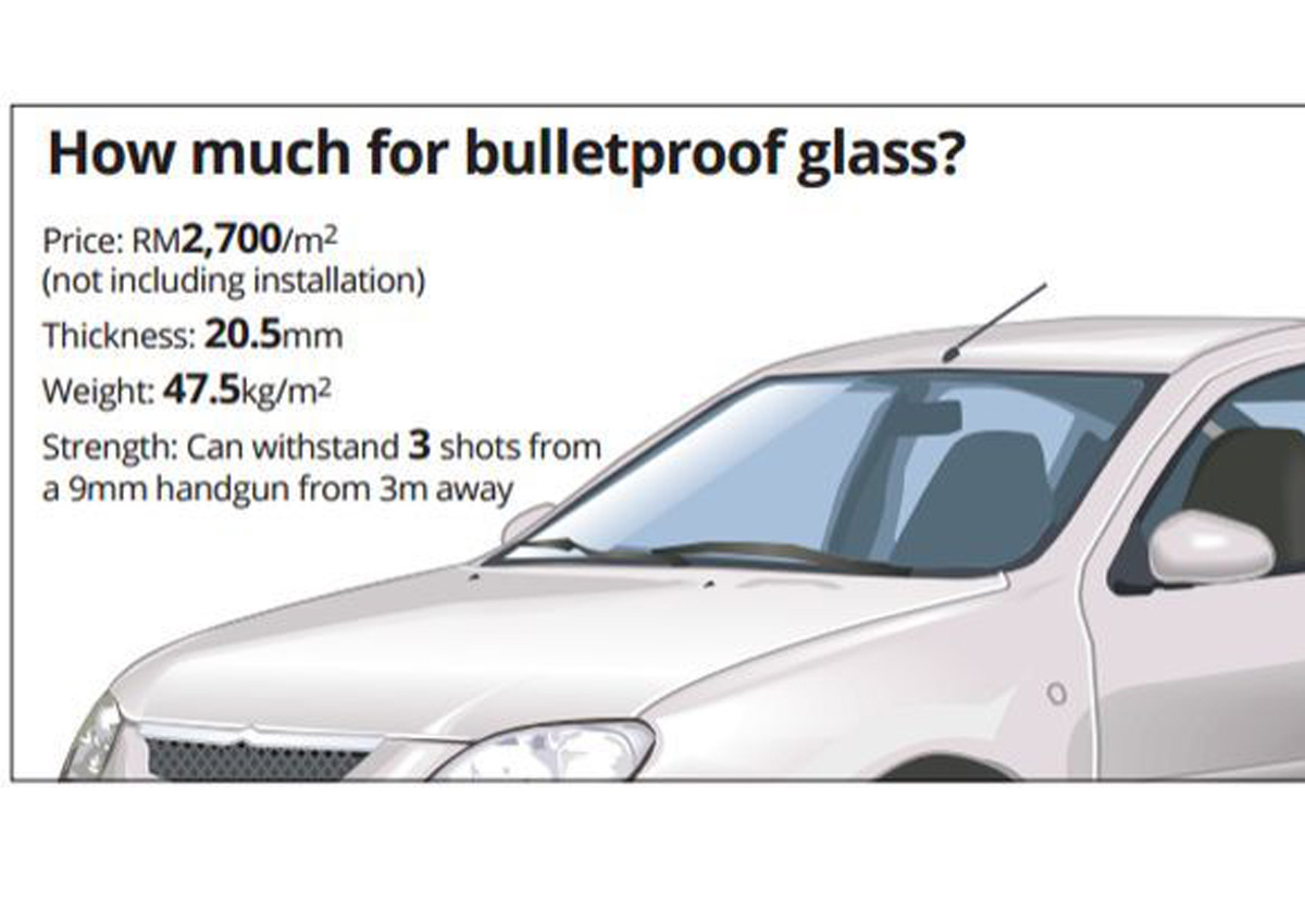 Car bulletproofing a costly affair, Malaysia News - AsiaOne