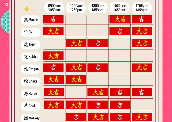 Best times to deposit money on 'auspicious' Li Chun this