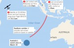 Blackbox locator days away from MH370 search zone - 140
