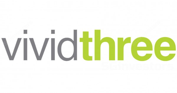 Business News: Vividthree Holdings' FY2020 Performance; Focuses on Securing Projects for the New Fiscal Year