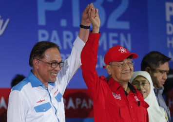 Anwar and Mahathir – who will blink first?