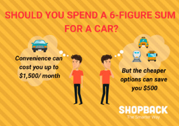 Should I rent a car, buy one or just take taxi or public transport?