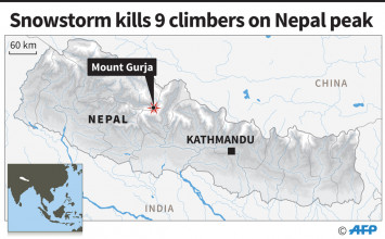 All 9 members of South Korean mountaineering expedition killed in Nepal snowstorm