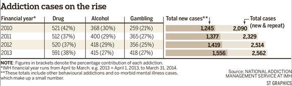 Gambling counseling singapore gambling paper